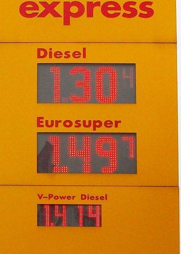 Miljø og energi kræver afgifter